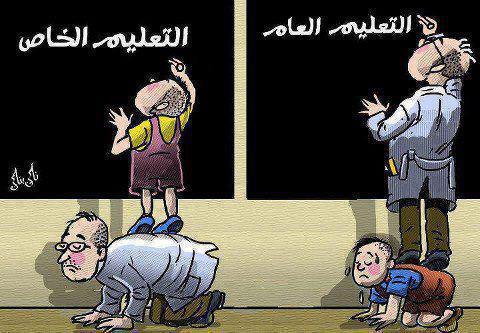 التعليم الأساسي قديما والتعليم